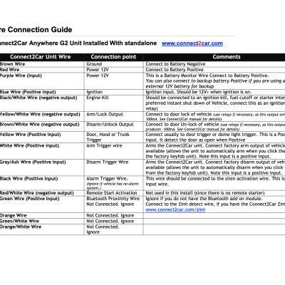 Wire_Connection_Guide_G2_standalone