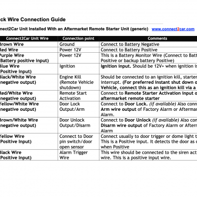 Wire_Connection_Guide_G2_with_generic_remotestart